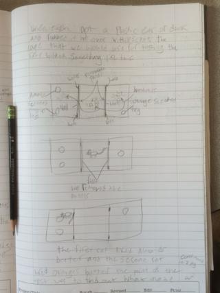Experimentdiagram